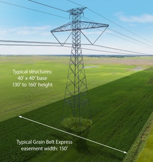 A visualization shows what the Grain Belt Express transmission line would look line running across a farmer's land. Invenergy is acquiring 150-200 foot easements from landowners to build.