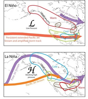 These graphics show the different outcomes caused by the El Nino and La Nina weather patterns.