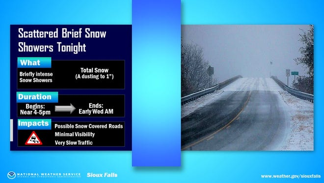 Snow outlook Tuesday night in Sioux Falls