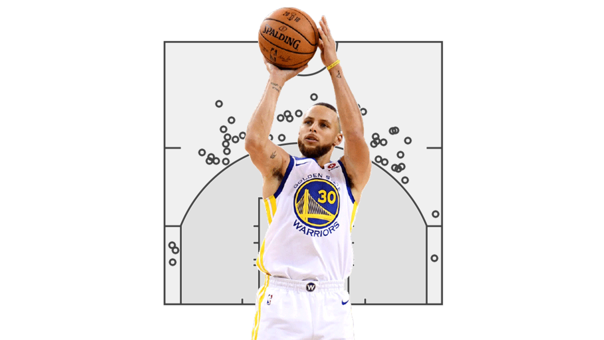 Six charts show Steph Curry's historic run and Hall of Fame-worthy career