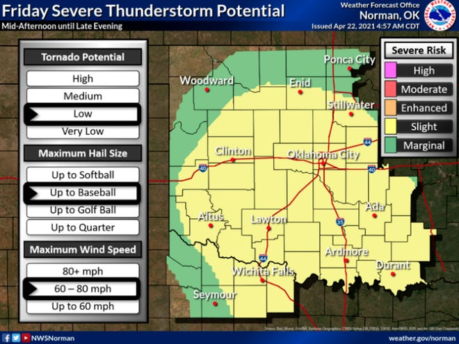 Thunderstorms are forecast to move through the area Friday afternoon and last throughout the evening hours. The storms are expected bring 1/2 to 1 inch of rain, and though the chance of severe thunderstorms is slight it could produce high winds, hail and tornados.