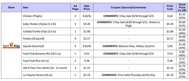 04.28.21 top deals