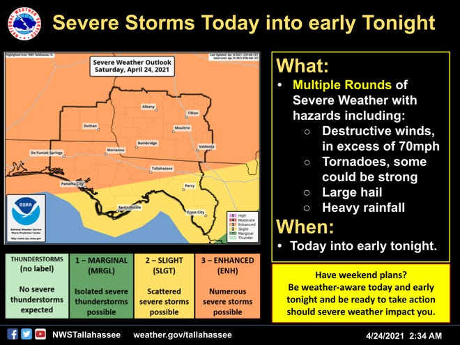 Severe storms today into early tonight