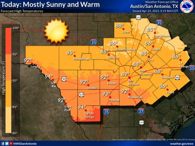 The high in Austin on Sunday will reach close to 90 degrees.