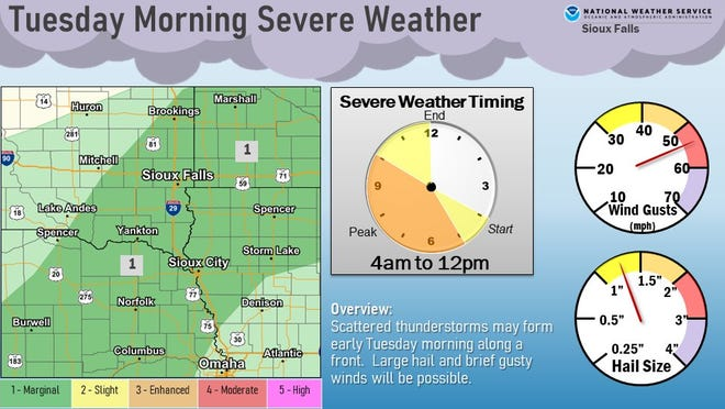 Thunderstorms and large hail possible for Tuesday morning in eastern South Dakota