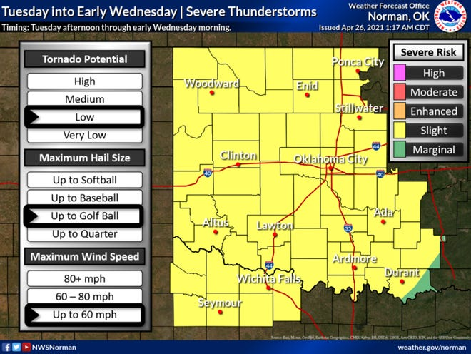 Severe storms may return to the area Tuesday