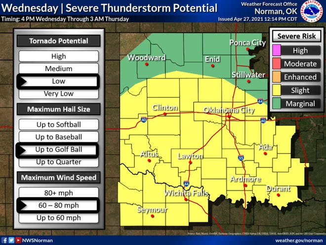The region faces the possibility of more severe weather Wednesday.