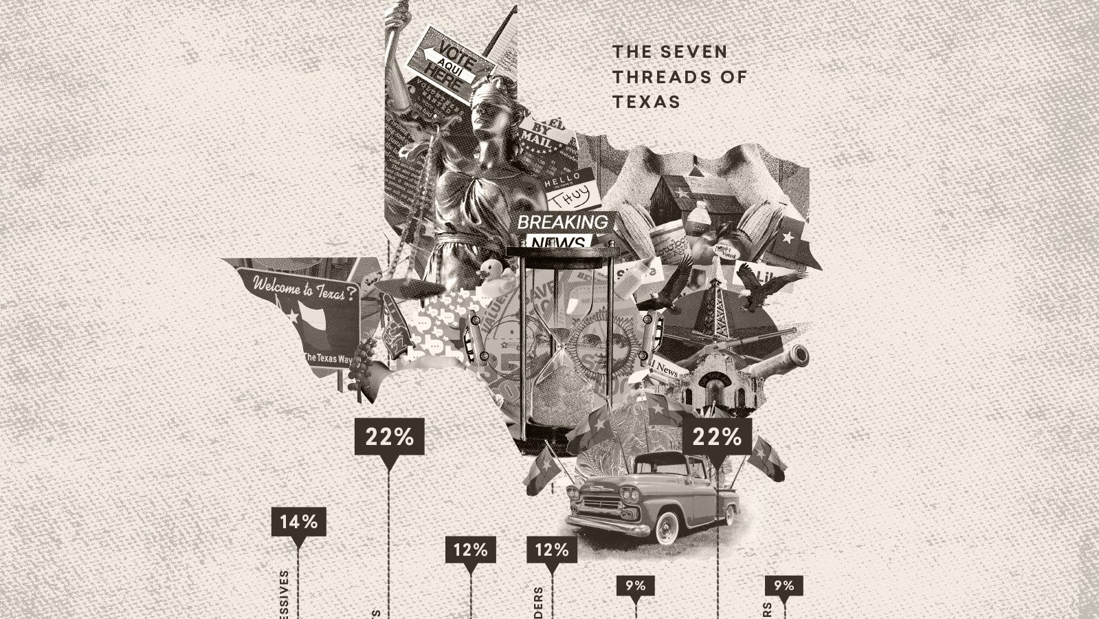 Study shows Texan identity about more than geography