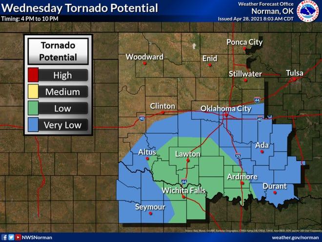 Tornado potential