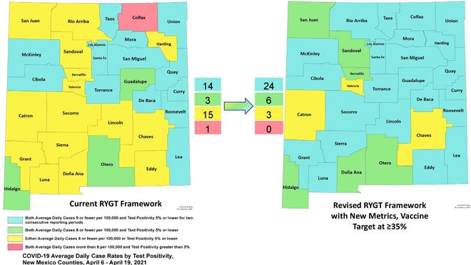 During a news conference Wednesday, April 28, 2021, state officials shared this revised Red Yellow Green Turquoise Framework map showing new colors for counties beginning Friday, April 30.