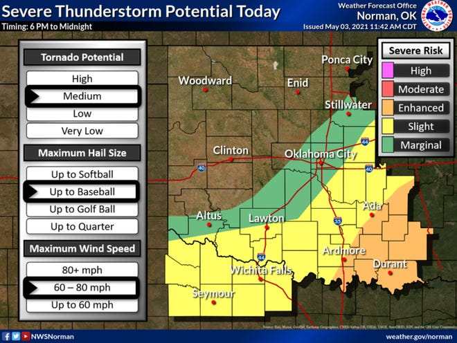 The Ardmore area is at an enhanced risk of severe thunderstorms from 6 p.m. Monday through the early hours of Tuesday.