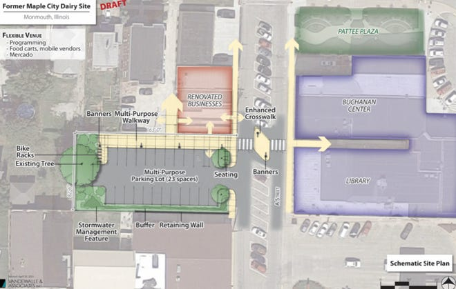 The city has determined a vision for the vacant lot on South A Street formerly home to Maple City Dairy. A re-use plan would transform the space into a parking lot with green areas, a multi-purpose walkway, and permeable surface.