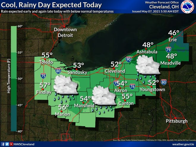 Rain is expected early and again late today across northern Ohio.
