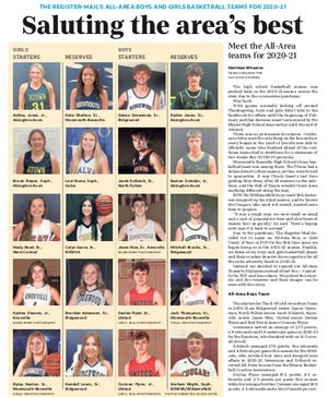 All-Area Boys & Girls Basketball team for 2020-21