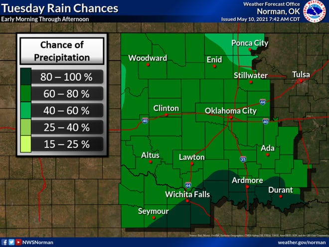 According to the National Weather Service in Norman, rain and some storms will move across the area Tuesday with the highest chances Tuesday morning into early afternoon.