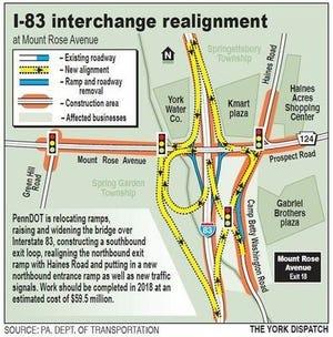 Mount Rose Avenue/I-83 reallignment