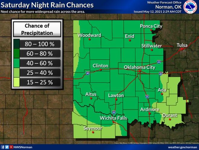 Rain chances return to North Texas Saturday