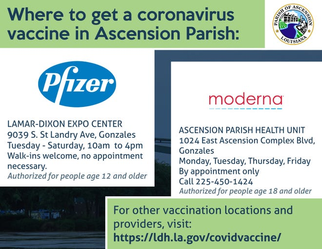 Pfizer and Moderna vaccines are available in Ascension Parish.