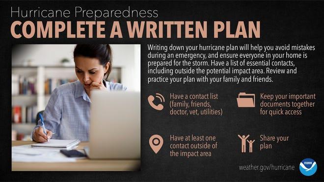 Make sure you've got a written plan