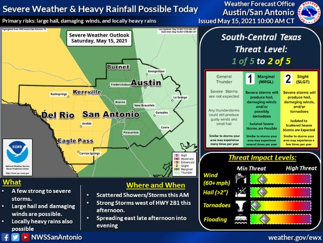 Storms are likely this week in the Austin area.