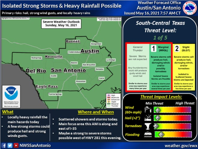 Isolated strong storms possible across Central Texas on Sunday.