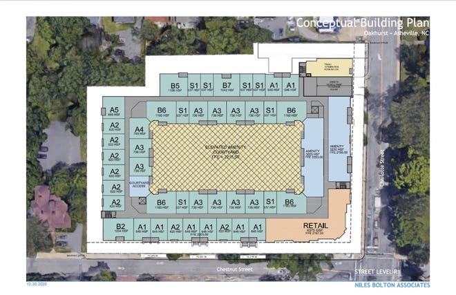 Conceptual plans presented during a neighborhood meeting May 18 show the proposed layout of 190 residential units and retail space at the former Fuddruckers site on Charlotte Street.