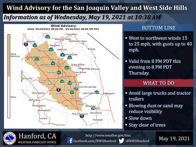 Wind advisory for southern San Joaquin Valley