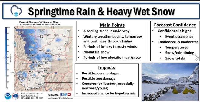 A critically timed rain and snow weather event will bring much needed moisture to much of Montana