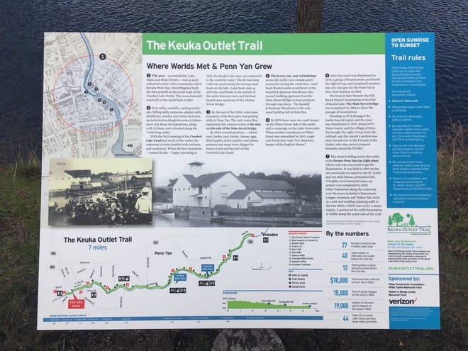 The fifth interpretive sign to be added to the Keuka Outlet Trail has been installed in Penn Yan between the Liberty Street and Main Street bridges. It illustrates some of the history of what was a very busy portion of the Keuka Outlet and Crooked Lake Canal.
