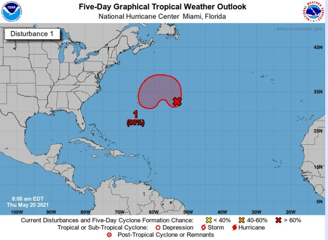 A low pressure area east of Bermuda has a 90% chance of tropical development over five days.
