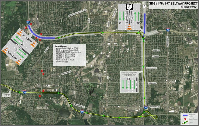 The Kenmore Leg of Interstate 76 had been scheduled to close June 3 through mid-August as part of the first work to be performed on the Ohio Department of Transportation's Central Interchange Project.