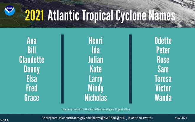 A list of the 2021 storm names as selected by the World Meteorological Organization. The official start of hurricane season is June 1 and runs through November 30.