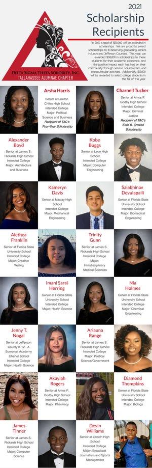 The Tallahassee Alumnae Chapter of  Delta Sigma Theta Sorority, Inc. awarded 16 scholarships on May 3, 2021.