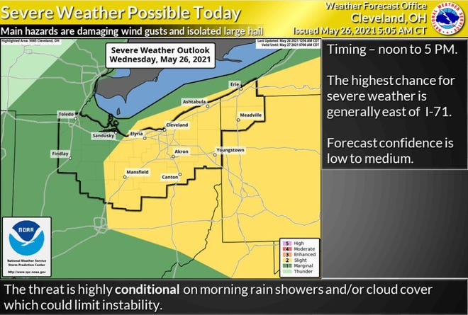 Severe thunderstorms were expected throughout Northeast Ohio Wednesday.