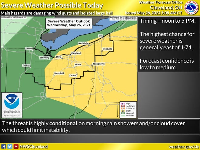 Severe weather is possible across northern Ohio today.