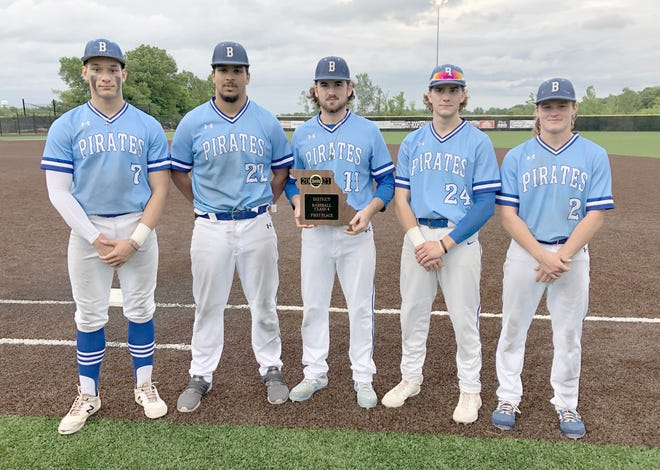 The Boonville Pirates baseball team recently placed five members on the Class 4 District 7 All-District Team for the 2021 season. The Pirates beat Wright City for the title 3-0 but then lost to state-ranked Blair Oaks in a Class 4 Sectional playoff game Tuesday at Twillman field in Harley park 6-0 to closeout the season at 16-6 overall. Boonville also finished fourth in the Tri-County Conference at 4-3. Members of the all-district team for Boonville are (left to right)Jamesian McKee, Saylor Marquez, Cody Garner, Cade Schupp and Peyton Taylor.