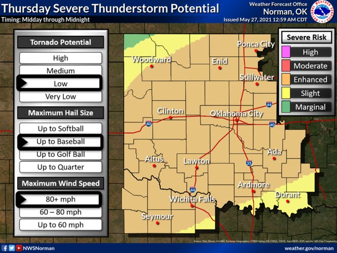 Severe storms are possible Thursday