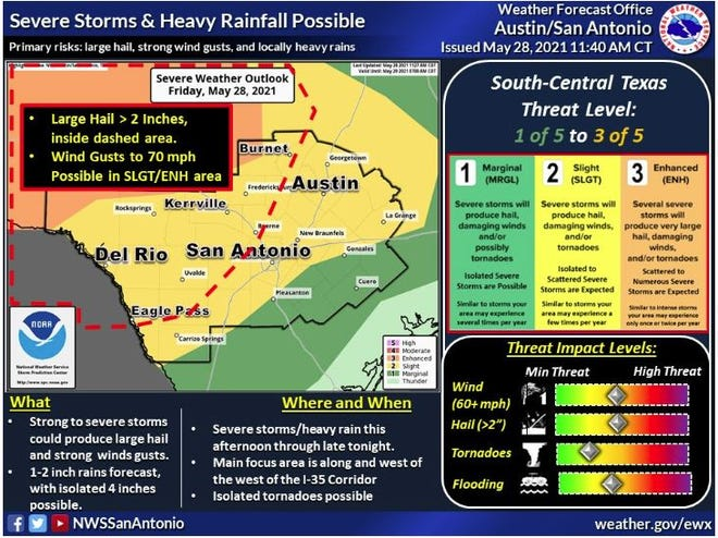 Strong to severe storms possible this evening into tonight as an upper disturbance moves across the state. Main hazards are large hail and damaging winds. An isolated tornado or two possible across mainly the southern Edwards Plateau and Rio Grande. Also, there is the potential for heavy rains with 1 to 2 inches, with isolated 4 inches across the Hill Country, Edwards Plateau and the Rio Grande.
