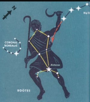 ARCTURUS - The handle of the Big Dipper is a handy pointer to show you the bright yellow-orange star Arcturus, in the constellation Bootes. Credit: pachamamatrust.org