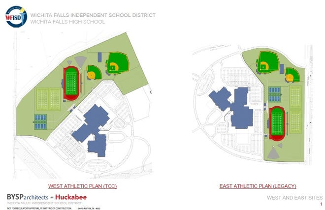 This is from schematic designs for sports and recreational facilities for the two new high schools for Wichita Falls ISD. BYSP Architects recently submitted them to the school board.