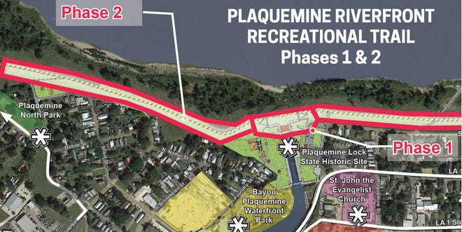 Comeaux Brothers Construction won the bid for construction on Phases 1 and 2 of the Plaquemine Riverfront Recreational Trail.