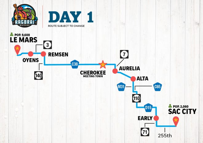 RAGBRAI route Day 1
