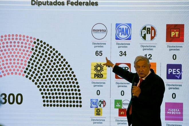El presidente de México, Andrés Manuel López Obrador, muestra los resultados de las elecciones de mitad de período del domingo en el Palacio Nacional en la Ciudad de México el 7 de junio de 2021.