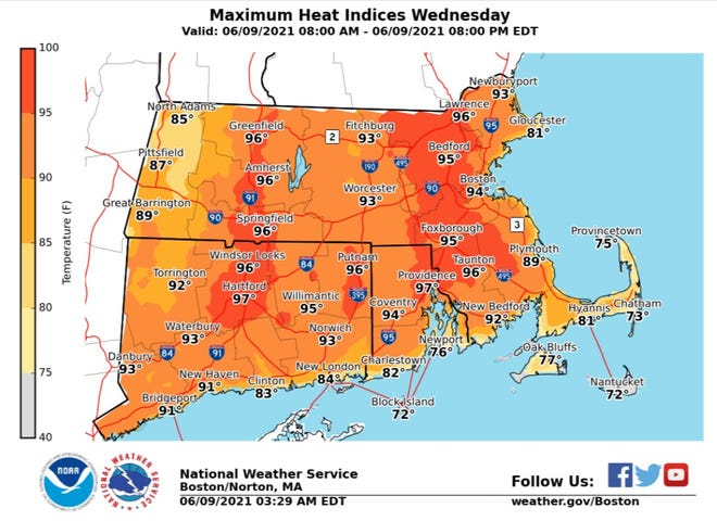 The temperature should climb into the low 90s in Providence Wednesday, but humidity will make it feel even hotter.