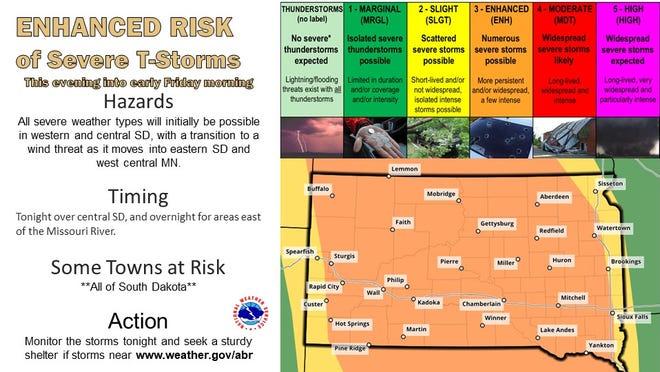 Thunderstorm risk