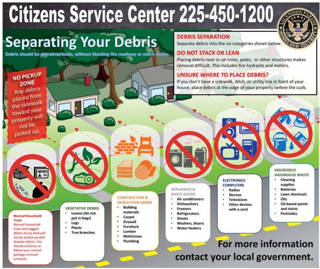 Ascension Parish Government offers tips on sorting flood debris for removal.