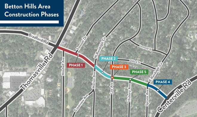 The City of Tallahassee provided images for the Betton Road project, which kicks off Monday, June 14, 2021.