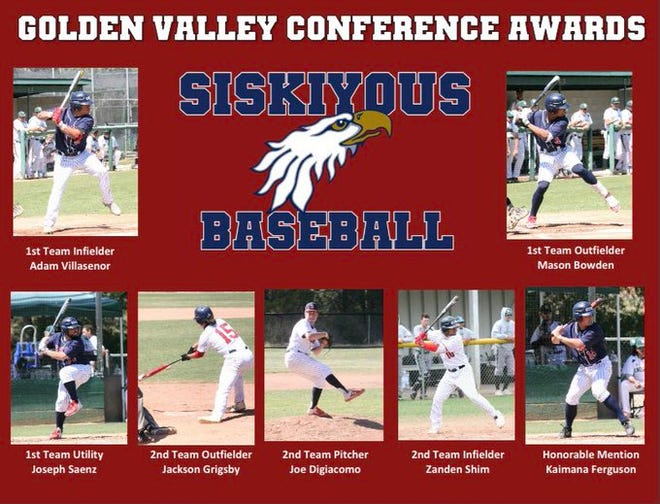 College of the Siskiyous announced seven players who took GVC awards in 2021.