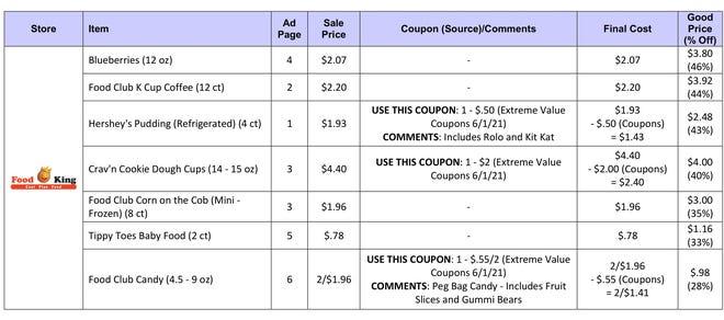 Top deals for Wednesday, June 23.