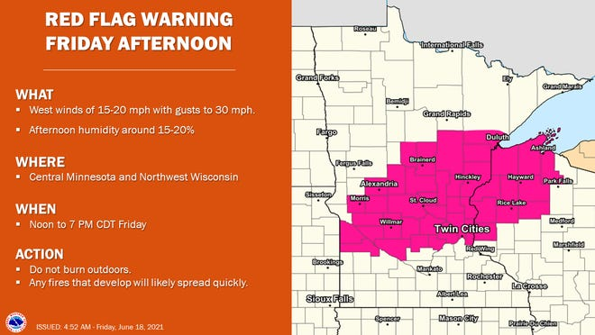 The National Weather Service issued a red flag warning in Central Minnesota and Northwest Wisconsin Friday.